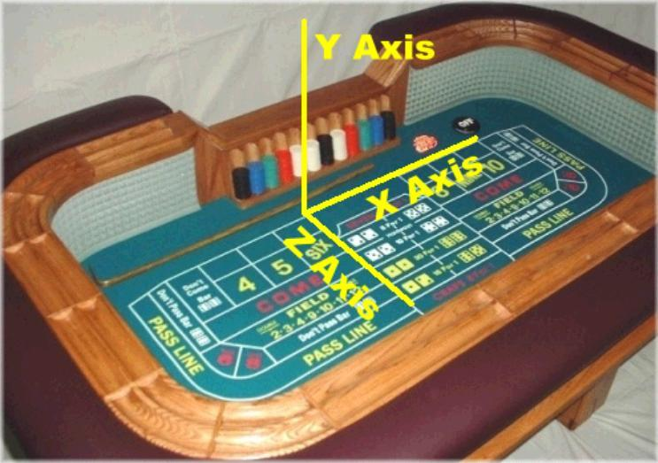 Outdoor craps table